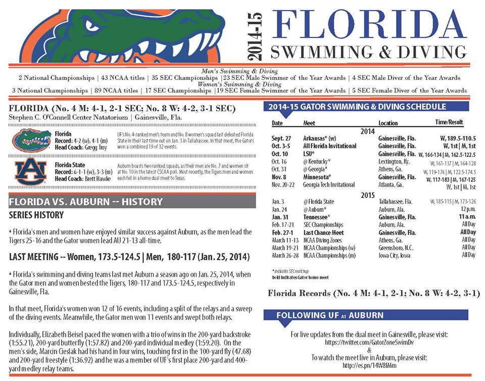 Infographipc Florida Vs Auburn